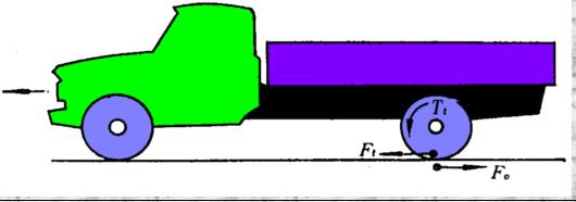 课题1.3 汽车行驶的基本原理   想一想:汽车底盘接受发动机高清图片