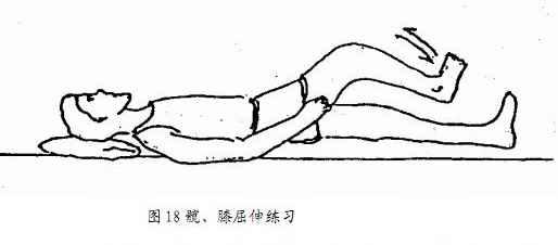 髌骨骨折术后康复锻炼-哈尔滨市五院骨科七病房-我的