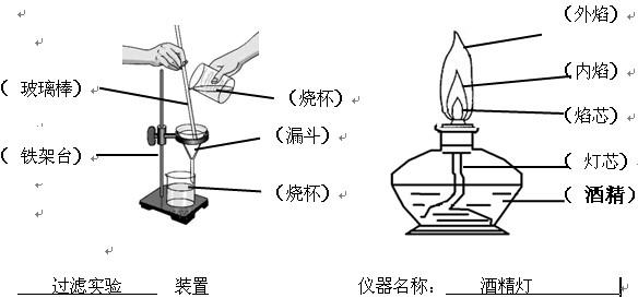 蒸发实验酒精灯结构图及名称