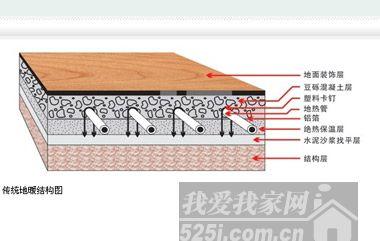 温控器接线图 塑料大棚地暖