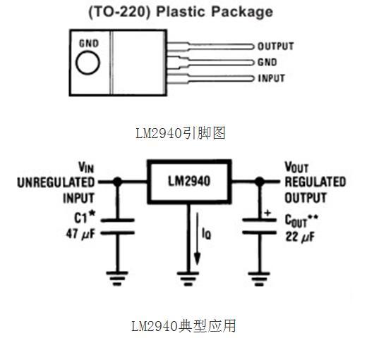 lm2940-5.0与7805比较
